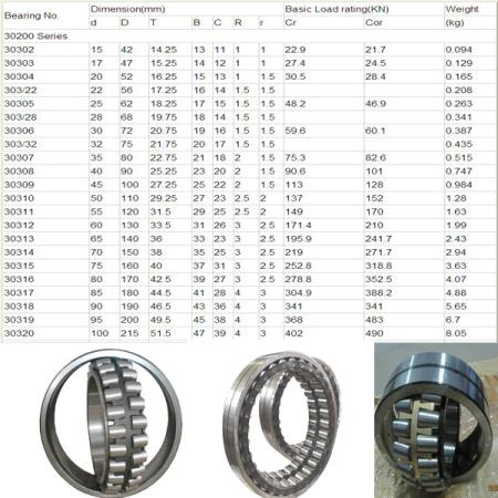 ZHZA Supply the Hot bearing spherical roller bearing